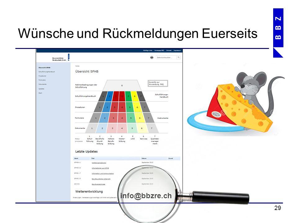 Wünsche und Rückmeldungen Euerseits 29 info@bbzre.ch