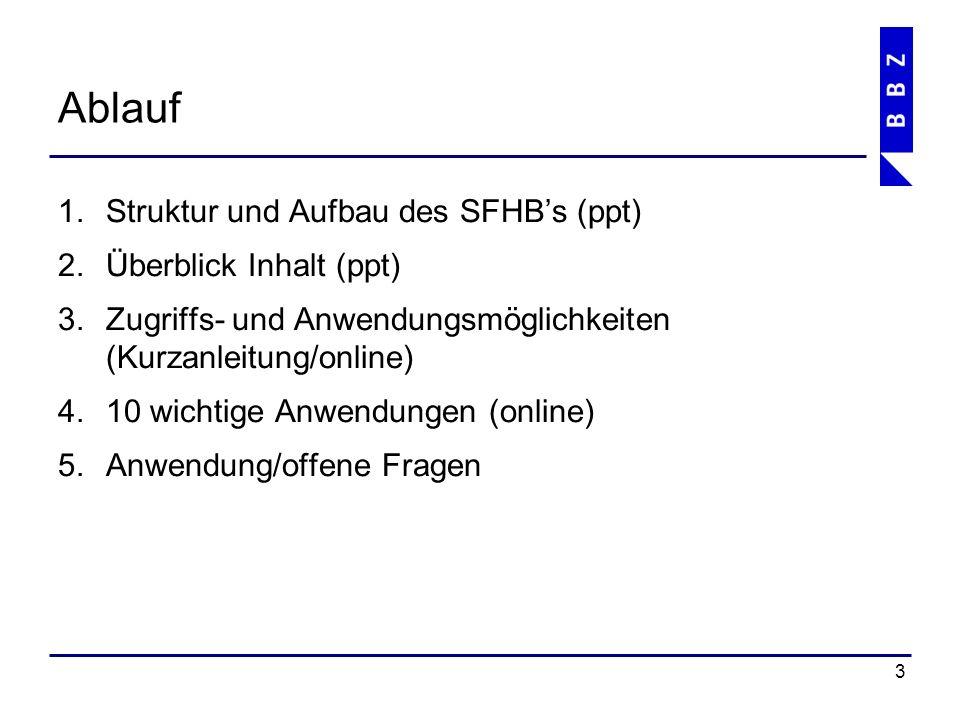Einstieg ins SFHB: sfhb.bbzh.ch 4