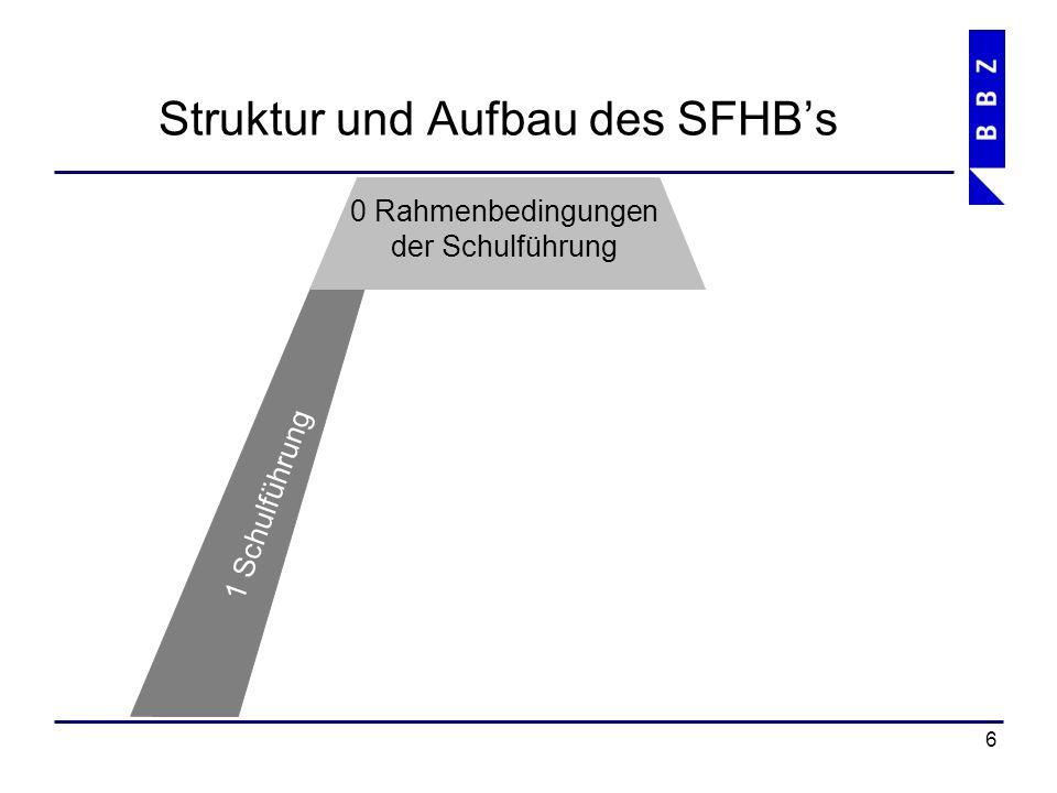 Struktur und Aufbau des SFHB's 7 1 Schulführung 7 Qualitätsmanagementsystem 0 Rahmenbedingungen der Schulführung