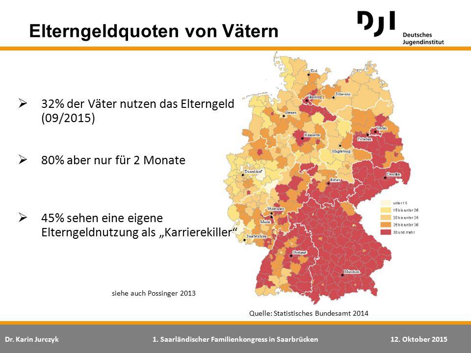 Dr. Karin Jurczyk1. Saarländischer Familienkongress in Saarbrücken12. Oktober 2015 Elterngeldquoten von Vätern  32% der Väter nutzen das Elterngeld (