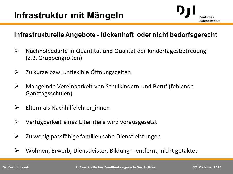 Dr. Karin Jurczyk1. Saarländischer Familienkongress in Saarbrücken12. Oktober 2015 Infrastrukturelle Angebote - lückenhaft oder nicht bedarfsgerecht 