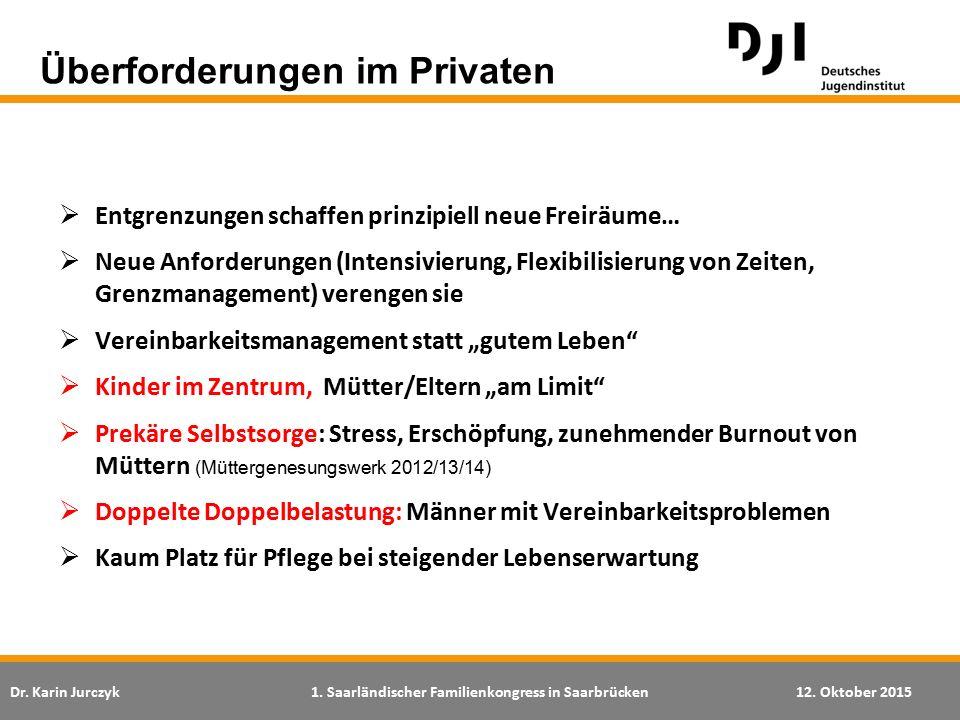 Dr. Karin Jurczyk1. Saarländischer Familienkongress in Saarbrücken12. Oktober 2015 Überforderungen im Privaten  Entgrenzungen schaffen prinzipiell ne