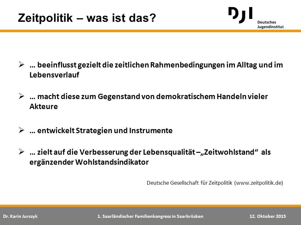 1. Saarländischer Familienkongress in Saarbrücken12. Oktober 2015 Zeitpolitik – was ist das?  … beeinflusst gezielt die zeitlichen Rahmenbedingungen