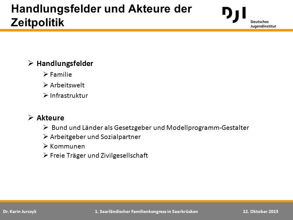 Dr. Karin Jurczyk1. Saarländischer Familienkongress in Saarbrücken12. Oktober 2015 Handlungsfelder und Akteure der Zeitpolitik  Handlungsfelder  Fam