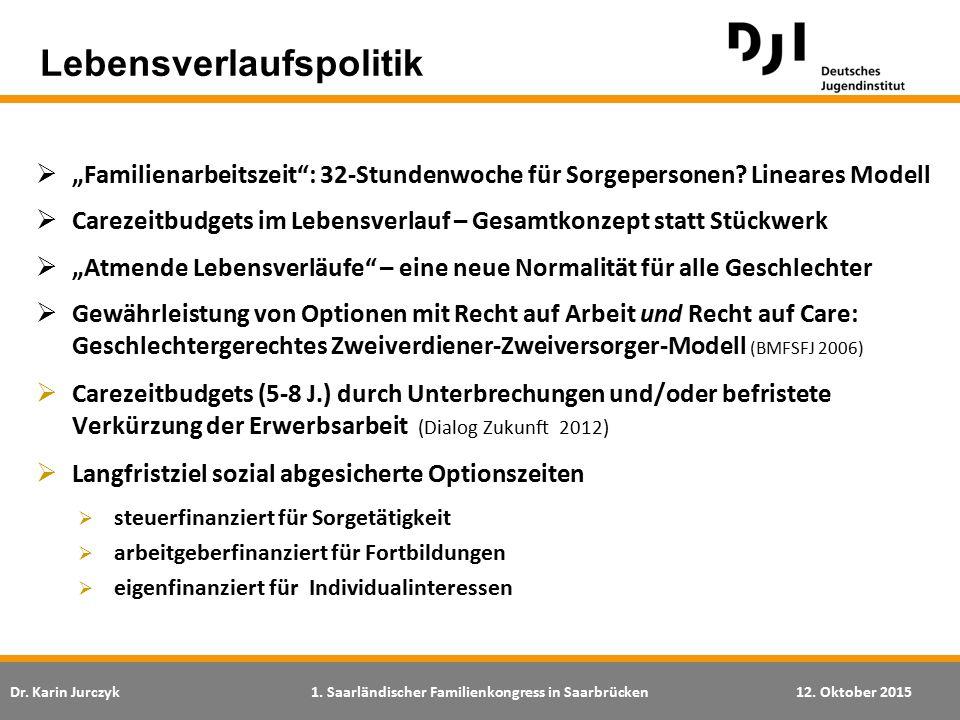 """Dr. Karin Jurczyk1. Saarländischer Familienkongress in Saarbrücken12. Oktober 2015 Lebensverlaufspolitik  """"Familienarbeitszeit"""": 32-Stundenwoche für"""