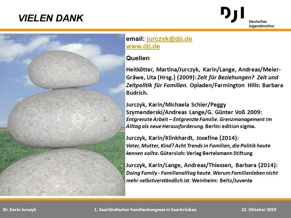 Dr. Karin Jurczyk1. Saarländischer Familienkongress in Saarbrücken12. Oktober 2015 email: jurczyk@dji.de www.dji.dejurczyk@dji.de www.dji.de Quellen H