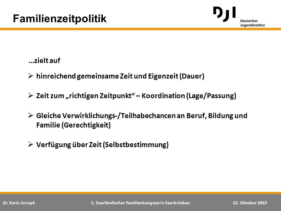 Dr. Karin Jurczyk1. Saarländischer Familienkongress in Saarbrücken12. Oktober 2015 Familienzeitpolitik …zielt auf  hinreichend gemeinsame Zeit und Ei