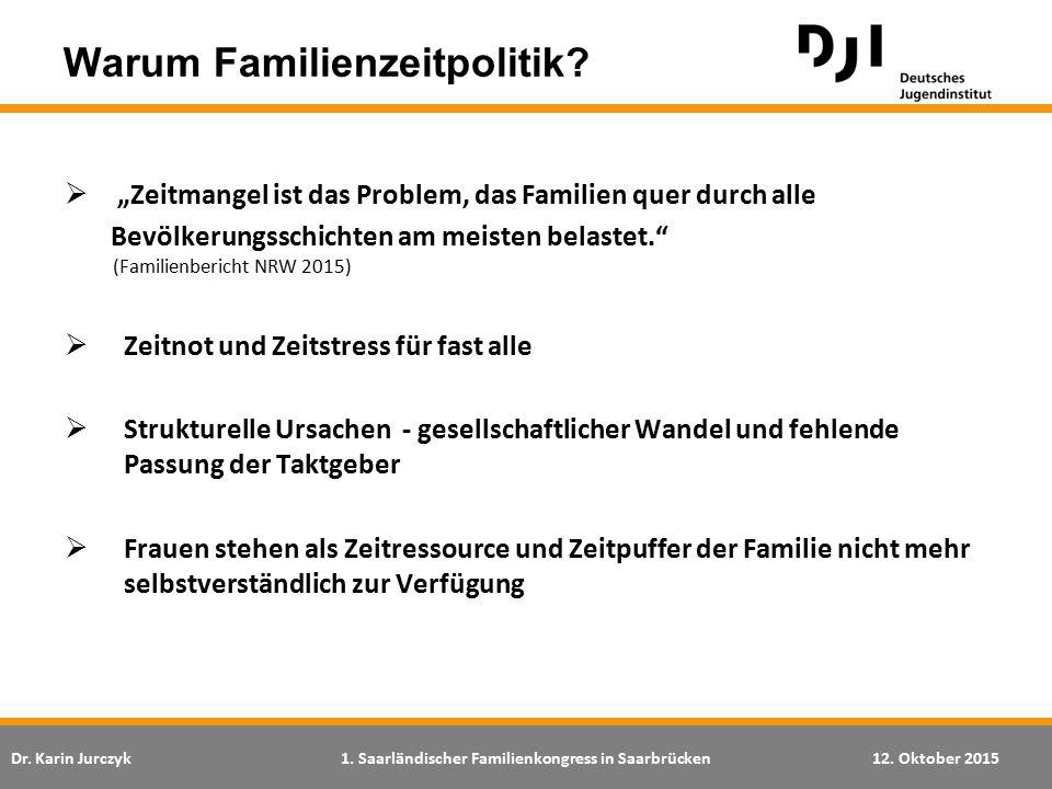 """Dr. Karin Jurczyk1. Saarländischer Familienkongress in Saarbrücken12. Oktober 2015 Warum Familienzeitpolitik?  """"Zeitmangel ist das Problem, das Famil"""