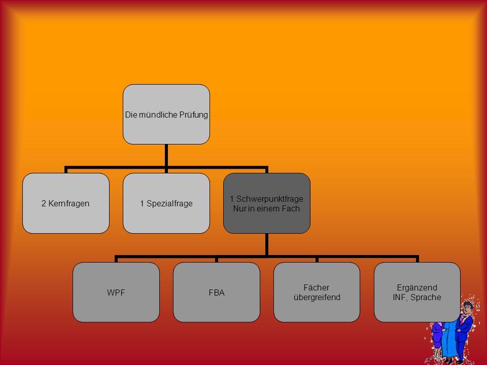 Die mündliche Prüfung 2 Kernfragen1 Spezialfrage 1 Schwerpunktfrage Nur in einem Fach WPFFBA Fächer übergreifend Ergänzend INF, Sprache
