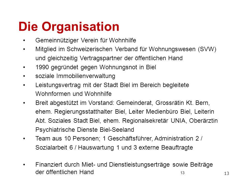 13 Die Organisation Gemeinnütziger Verein für Wohnhilfe Mitglied im Schweizerischen Verband für Wohnungswesen (SVW) und gleichzeitig Vertragspartner d