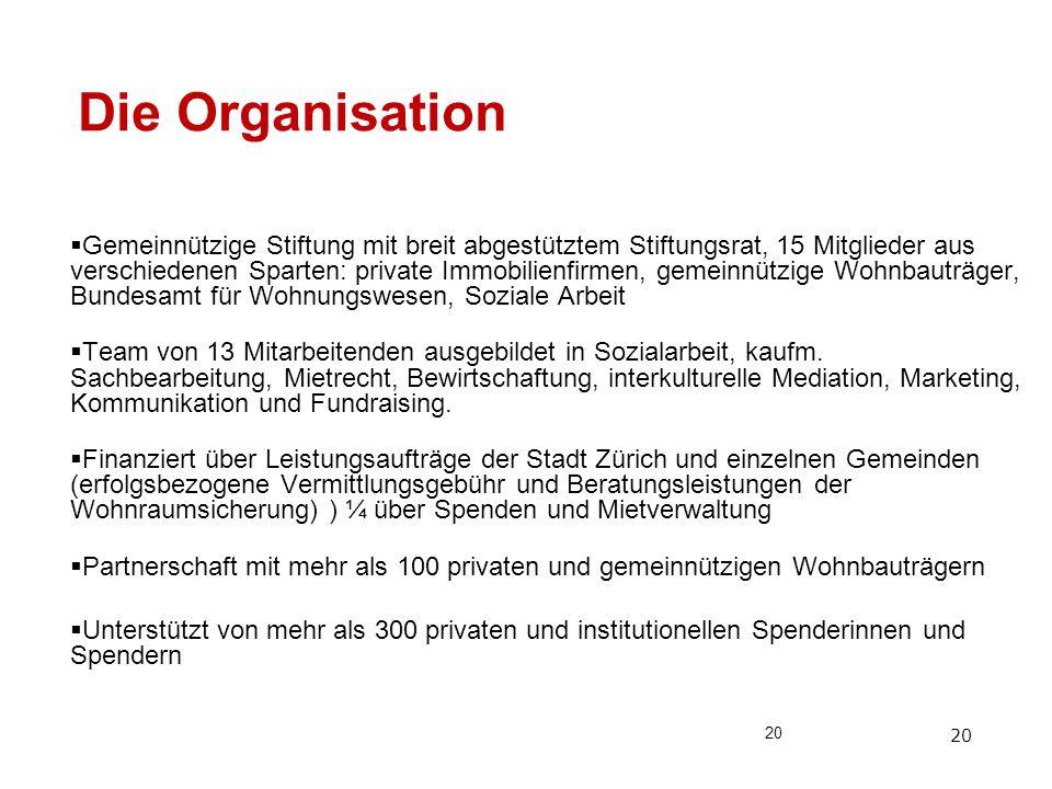 20 Die Organisation  Gemeinnützige Stiftung mit breit abgestütztem Stiftungsrat, 15 Mitglieder aus verschiedenen Sparten: private Immobilienfirmen, g
