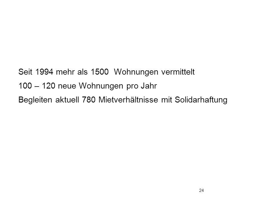 Seit 1994 mehr als 1500 Wohnungen vermittelt 100 – 120 neue Wohnungen pro Jahr Begleiten aktuell 780 Mietverhältnisse mit Solidarhaftung 24