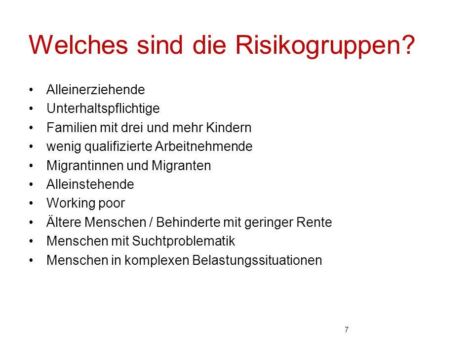 Welches sind die Risikogruppen? Alleinerziehende Unterhaltspflichtige Familien mit drei und mehr Kindern wenig qualifizierte Arbeitnehmende Migrantinn