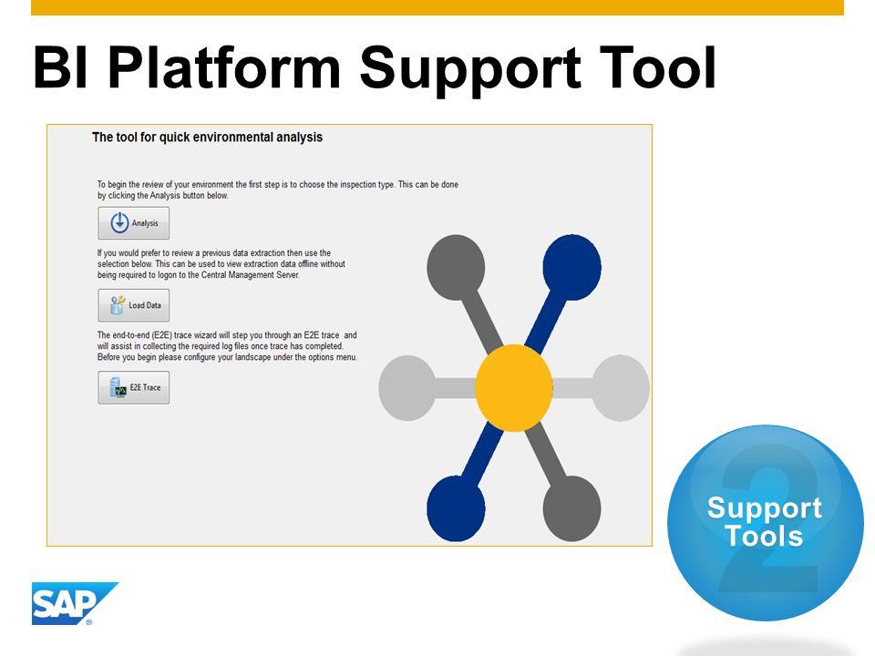 BI Platform Support Tool 2 Support Tools