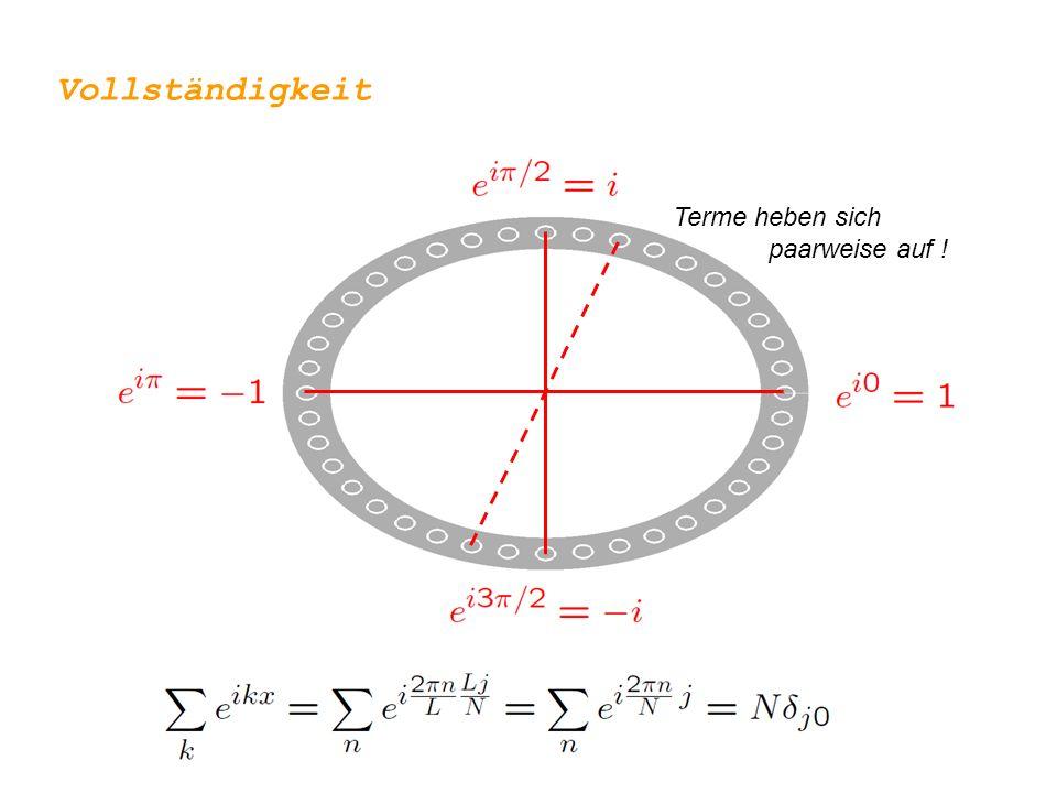 Mit der Vollständigkeitsrelation kann man leicht zeigen, dass die x- und k-Darstellung über die Fouriertransformation bzw.