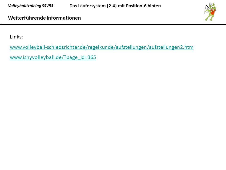 Volleyballtraining SSV53 Das Läufersystem (2-4) mit Position 6 hinten Weiterführende Informationen Links: www.volleyball-schiedsrichter.de/regelkunde/