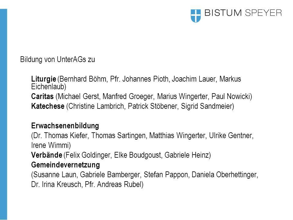 Bildung von UnterAGs zu Liturgie (Bernhard Böhm, Pfr.