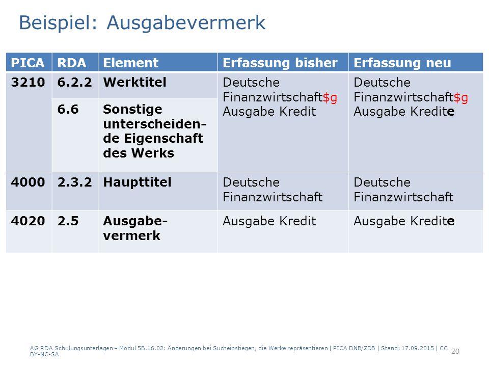 Beispiel: Ausgabevermerk AG RDA Schulungsunterlagen – Modul 5B.16.02: Änderungen bei Sucheinstiegen, die Werke repräsentieren | PICA DNB/ZDB | Stand: