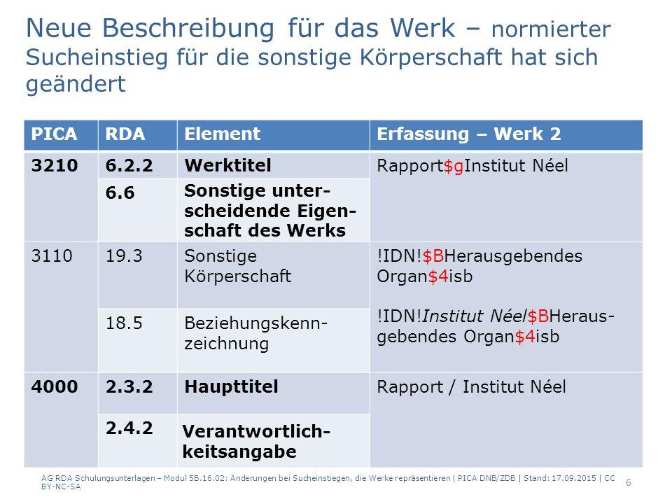 Neue Beschreibung für das Werk – normierter Sucheinstieg für die sonstige Körperschaft hat sich geändert AG RDA Schulungsunterlagen – Modul 5B.16.02: Änderungen bei Sucheinstiegen, die Werke repräsentieren | PICA DNB/ZDB | Stand: 17.09.2015 | CC BY-NC-SA 6 PICARDAElementErfassung – Werk 2 32106.2.2WerktitelRapport$gInstitut Néel 6.6 Sonstige unter- scheidende Eigen- schaft des Werks 311019.3Sonstige Körperschaft !IDN!$BHerausgebendes Organ$4isb !IDN!Institut Néel$BHeraus- gebendes Organ$4isb 18.5Beziehungskenn- zeichnung 40002.3.2HaupttitelRapport / Institut Néel 2.4.2 Verantwortlich- keitsangabe