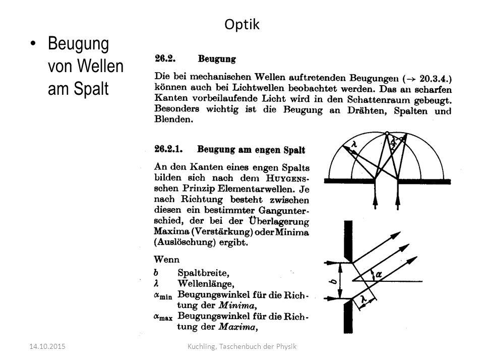 Optik 14.10.2015 Beugung von Wellen am Spalt Kuchling, Taschenbuch der Physik