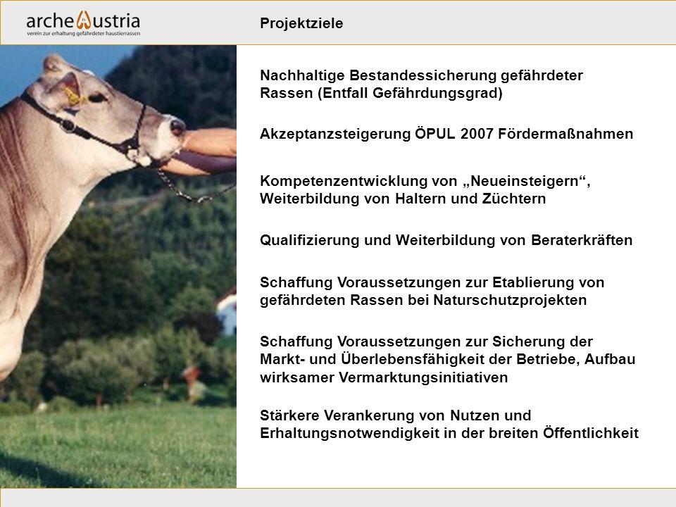Projektziele Nachhaltige Bestandessicherung gefährdeter Rassen (Entfall Gefährdungsgrad) Akzeptanzsteigerung ÖPUL 2007 Fördermaßnahmen Kompetenzentwic