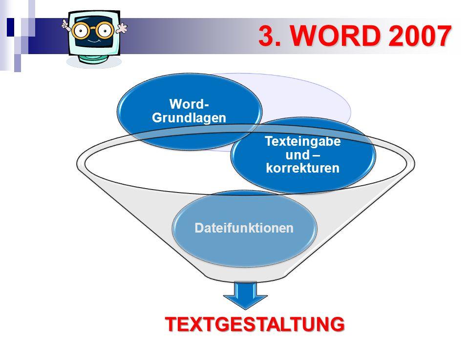 TEXTGESTALTUNG Dateifunktionen Texteingabe und – korrekturen Word- Grundlagen 3. WORD 2007
