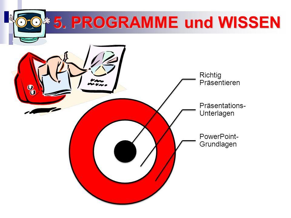 5. PROGRAMME und WISSEN Richtig Präsentieren Präsentations- Unterlagen PowerPoint- Grundlagen