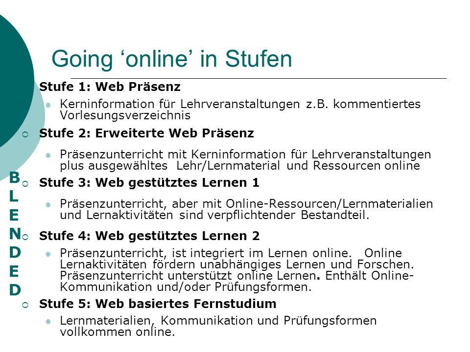 Going 'online' in Stufen  Stufe 1: Web Präsenz Kerninformation für Lehrveranstaltungen z.B.