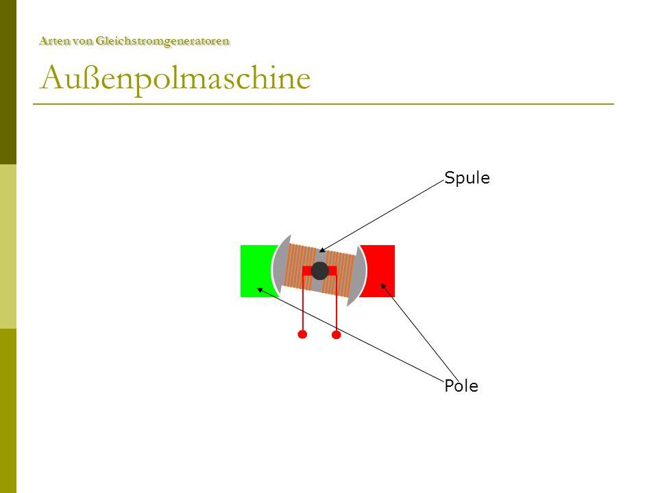 Betriebsverhalten  Gleichstromgeneratoren meist niedrigen Spannungen (verminderung Funkenbildung bei Kommutator)  höchste Spannung beträgt ungefähr 1000 Volt.