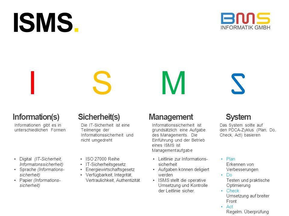ISMS. Informationen gibt es in unterschiedlichen Formen Die IT-Sicherheit ist eine Teilmenge der Informationssicherheit und nicht umgedreht Informatio