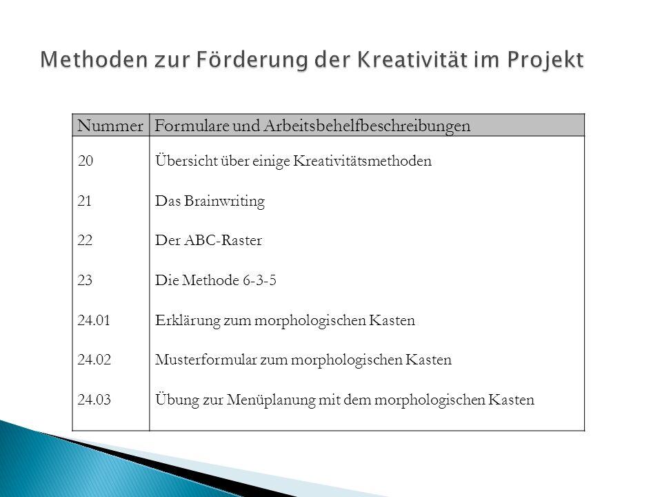 NummerFormulare und Arbeitsbehelfbeschreibungen 20 21 22 23 24.01 24.02 24.03 Übersicht über einige Kreativitätsmethoden Das Brainwriting Der ABC-Rast