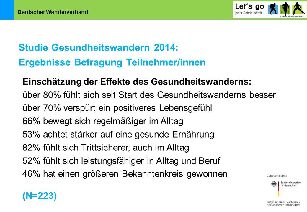 Deutscher Wanderverband Studie Gesundheitswandern 2014: Ergebnisse Befragung Teilnehmer/innen Einschätzung der Effekte des Gesundheitswanderns: über 8