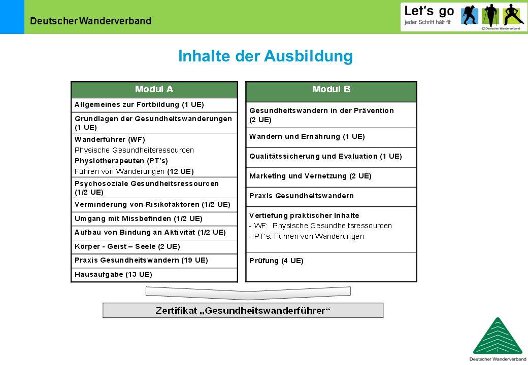 Deutscher Wanderverband Inhalte der Ausbildung