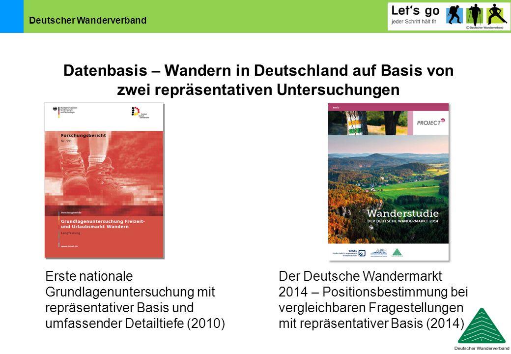 Deutscher Wanderverband Datenbasis – Wandern in Deutschland auf Basis von zwei repräsentativen Untersuchungen Erste nationale Grundlagenuntersuchung m