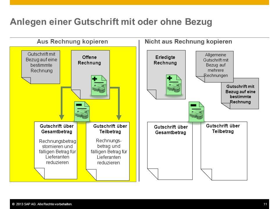 ©2013 SAP AG. Alle Rechte vorbehalten.11 Nicht aus Rechnung kopieren Rechnungsbetrag stornieren und fälligen Betrag für Lieferanten reduzieren Rechnun