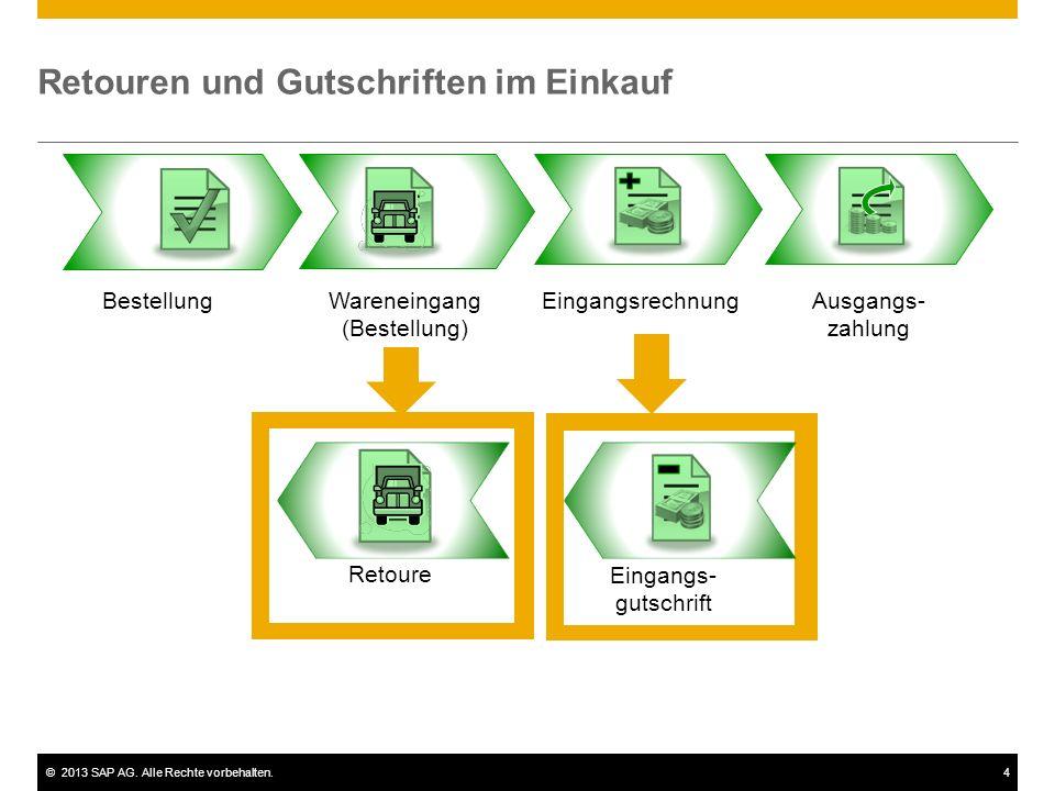 ©2013 SAP AG. Alle Rechte vorbehalten.4 Retouren und Gutschriften im Einkauf BestellungWareneingang (Bestellung) EingangsrechnungAusgangs- zahlung Ret
