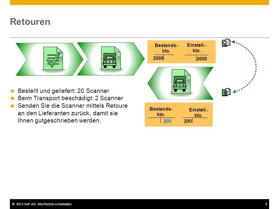 ©2013 SAP AG. Alle Rechte vorbehalten.5 Retouren Bestands- kto. 2000 Einstell.- kto. Bestellt und geliefert: 20 Scanner Beim Transport beschädigt: 2 S