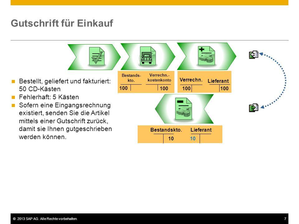 ©2013 SAP AG. Alle Rechte vorbehalten.7 Gutschrift für Einkauf Verrechn.- kostenkonto Bestands- kto. 100 Lieferant Verrechn. 100 Bestandskto.Lieferant