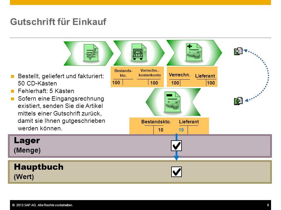 ©2013 SAP AG. Alle Rechte vorbehalten.8 Hauptbuch (Wert) Gutschrift für Einkauf 100 Bestandskto.Lieferant 10 Lager (Menge) Bestellt, geliefert und fak