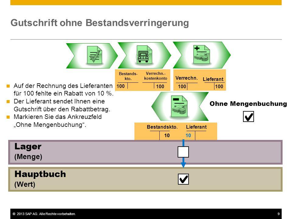 ©2013 SAP AG. Alle Rechte vorbehalten.9 Gutschrift ohne Bestandsverringerung Hauptbuch (Wert) 100 Verrechn. 100 Bestandskto. 10 Ohne Mengenbuchung Auf