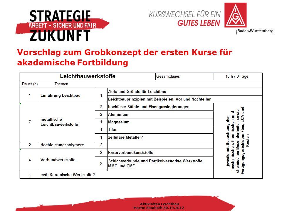 IG Metall Bezirksleitung Baden-Württemberg Aktivitäten Leichtbau Martin Sambeth 30.10.2012 Vorschlag zum Grobkonzept der ersten Kurse für akademische Fortbildung