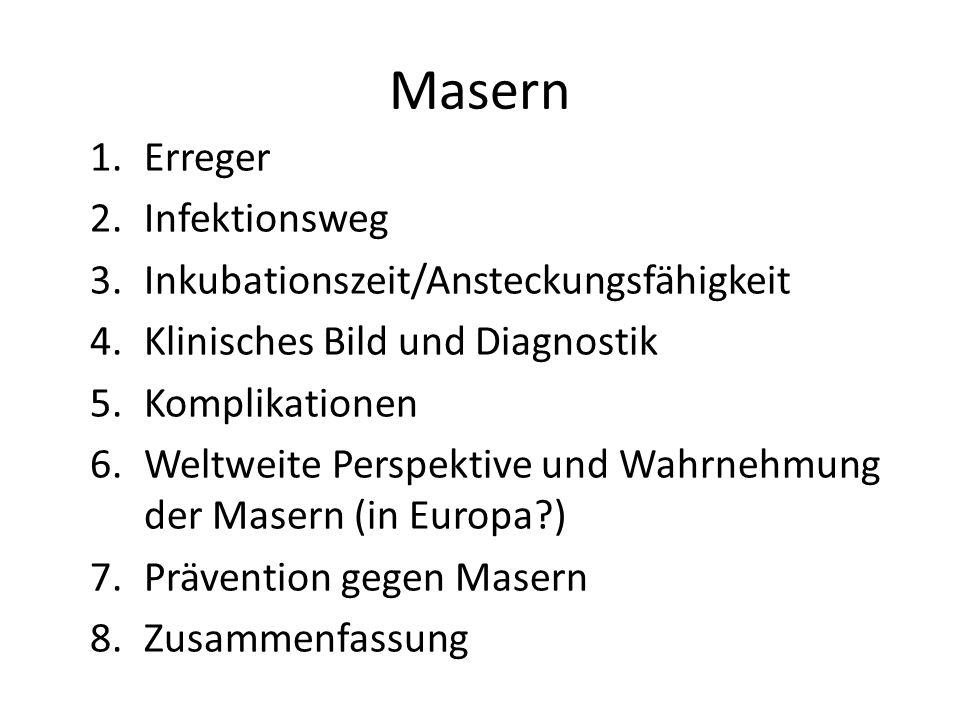 1.Erreger 2.Infektionsweg 3.Inkubationszeit/Ansteckungsfähigkeit 4.Klinisches Bild und Diagnostik 5.Komplikationen 6.Weltweite Perspektive und Wahrnehmung der Masern (in Europa?) 7.Prävention gegen Masern 8.Zusammenfassung Masern