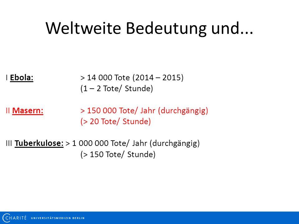 Weltweite Bedeutung und... I Ebola: > 14 000 Tote (2014 – 2015) (1 – 2 Tote/ Stunde) II Masern: > 150 000 Tote/ Jahr (durchgängig) (> 20 Tote/ Stunde)
