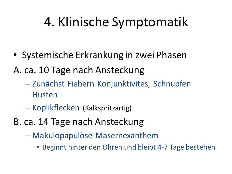 Systemische Erkrankung in zwei Phasen A. ca. 10 Tage nach Ansteckung – Zunächst Fiebern Konjunktivites, Schnupfen Husten – Koplikflecken (Kalkspritzar