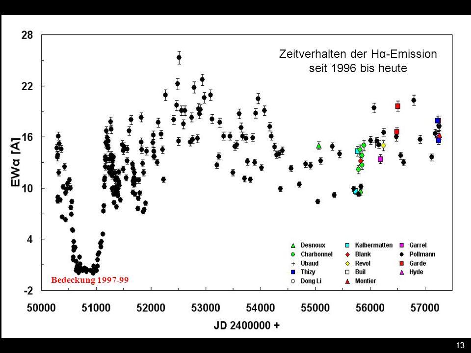 18 13 Zeitverhalten der Hα-Emission seit 1996 bis heute Bedeckung 1997-99