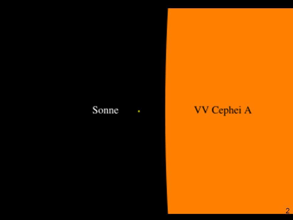 Periodenanalyse des V/R-Verhältnisses der HeI 6678-Emission Phasen- Diagramm 13 Periodogramm Periode [d]: 465 (±3.84) Amplitude: 0.00492 (±4.3x10-4) T0 [JD] : 2454855 (±14.7d) RMS: 0.00205