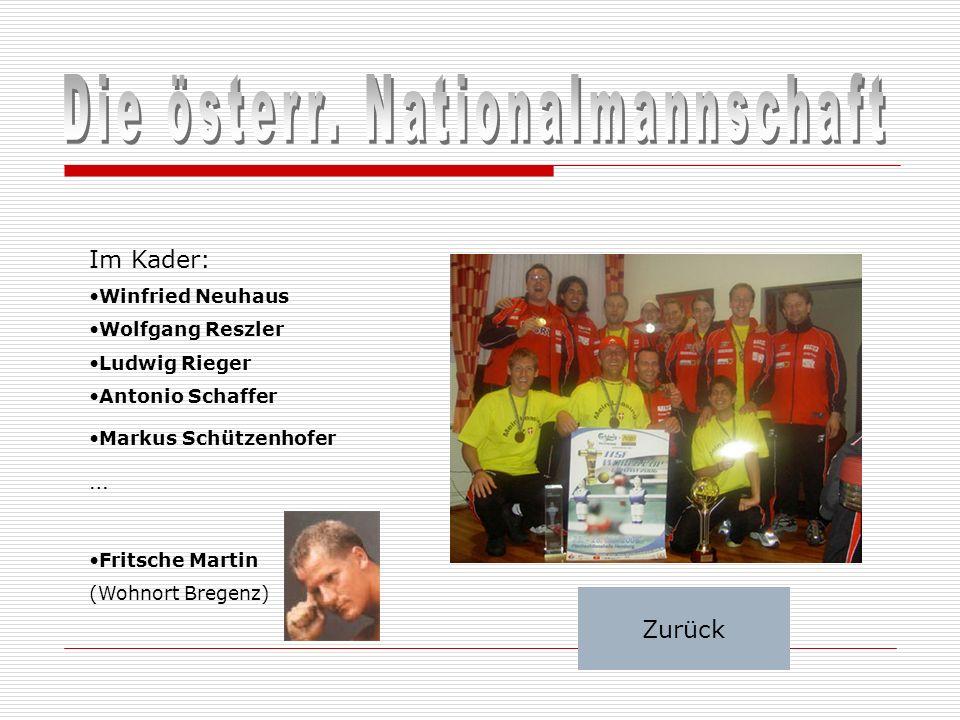 Im Kader: Winfried Neuhaus Wolfgang Reszler Ludwig Rieger Antonio Schaffer Markus Schützenhofer … Fritsche Martin (Wohnort Bregenz) Zurück