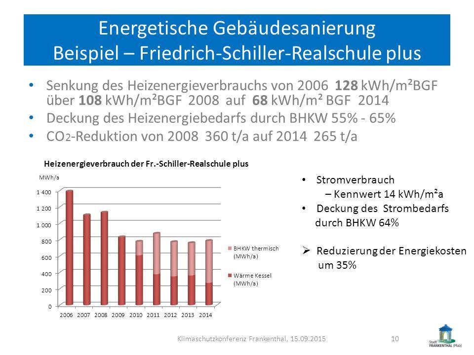 Energetische Gebäudesanierung Beispiel – Friedrich-Schiller-Realschule plus Senkung des Heizenergieverbrauchs von 2006 128 kWh/m²BGF über 108 kWh/m²BG