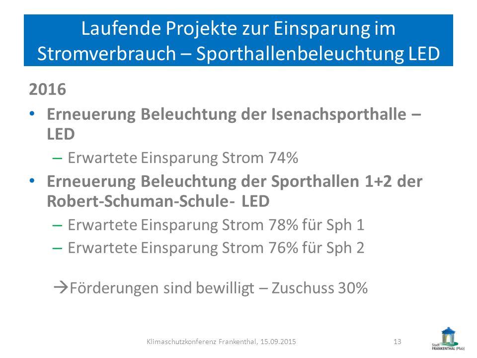 Laufende Projekte zur Einsparung im Stromverbrauch – Sporthallenbeleuchtung LED 2016 Erneuerung Beleuchtung der Isenachsporthalle – LED – Erwartete Ei
