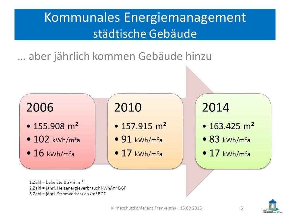 Kommunales Energiemanagement städtische Gebäude … aber jährlich kommen Gebäude hinzu Klimaschutzkonferenz Frankenthal, 15.09.20155 2006 155.908 m² 102